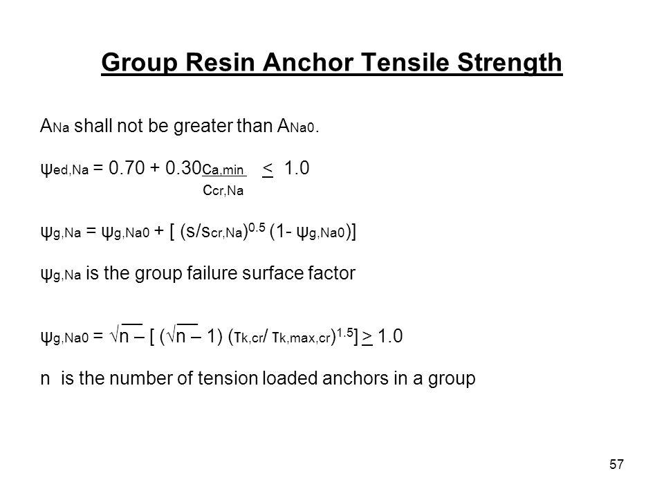 Group Resin Anchor Tensile Strength