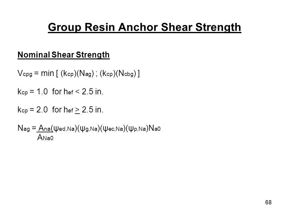 Group Resin Anchor Shear Strength