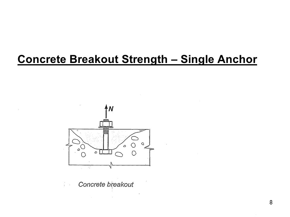 Concrete Breakout Strength – Single Anchor