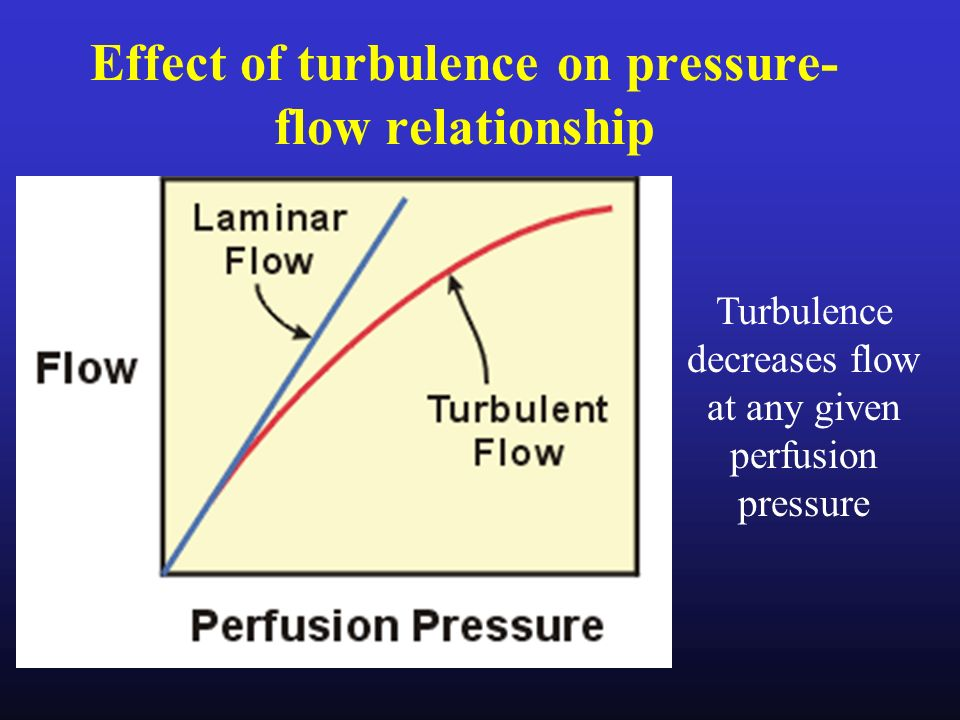 pressure velocity and flow relationship tips