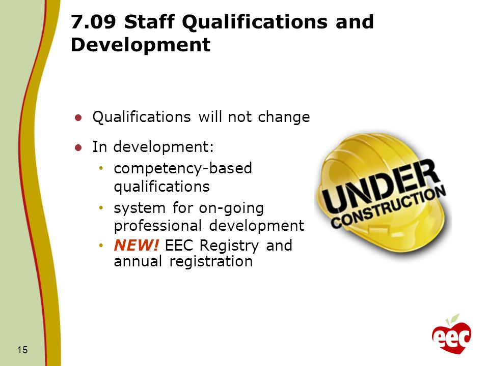 7.09 Staff Qualifications and Development