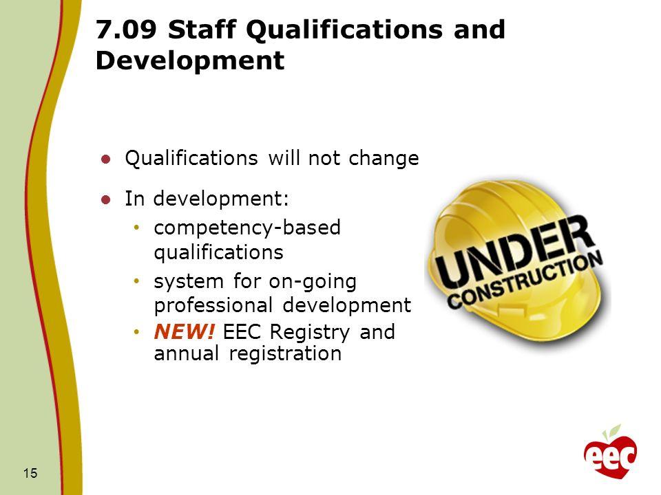 7.09 Staff Qualifications and Development