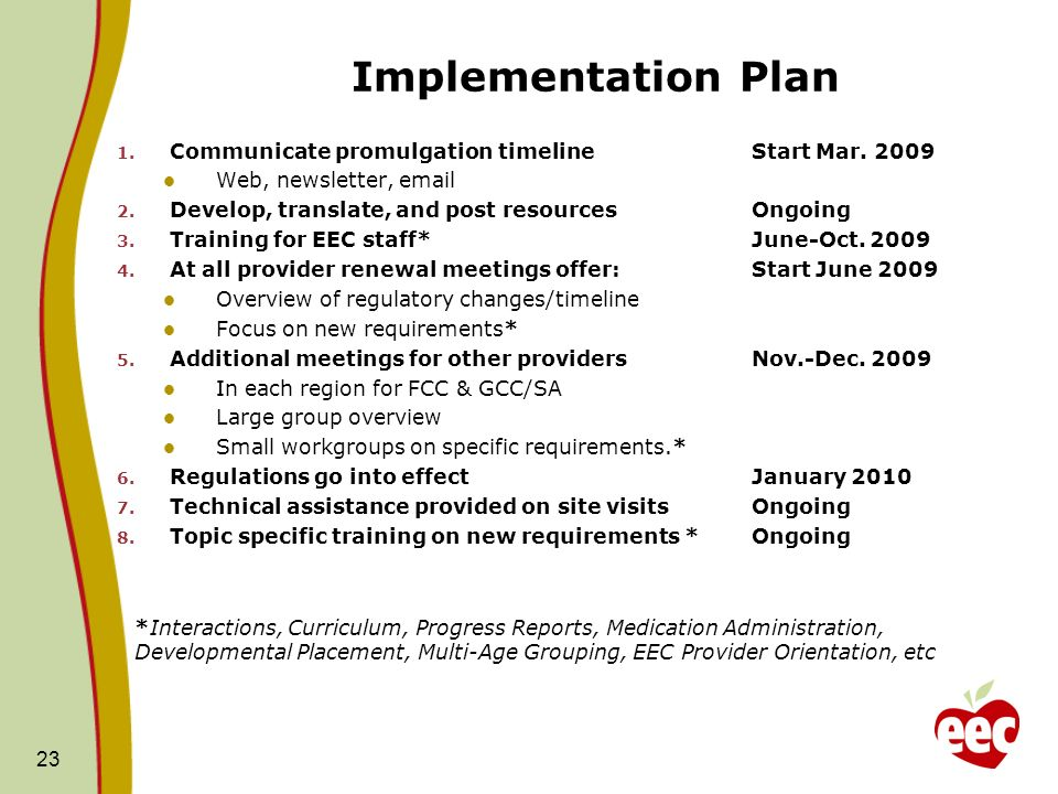Implementation Plan Communicate promulgation timeline Start Mar. 2009