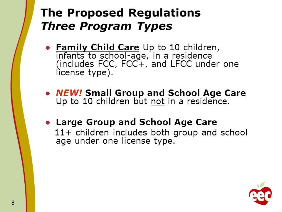 The Proposed Regulations Three Program Types