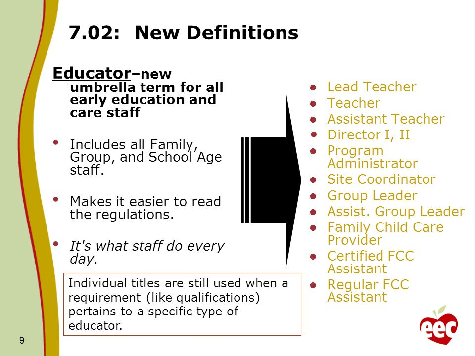 7.02: New Definitions Educator–new umbrella term for all early education and care staff. Includes all Family, Group, and School Age staff.