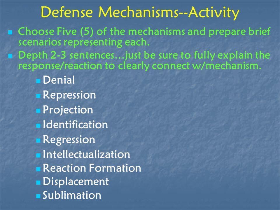 Defense Mechanisms--Activity