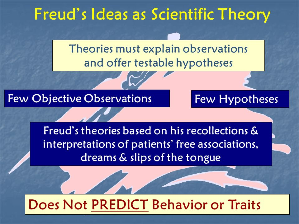 Freud's Ideas as Scientific Theory