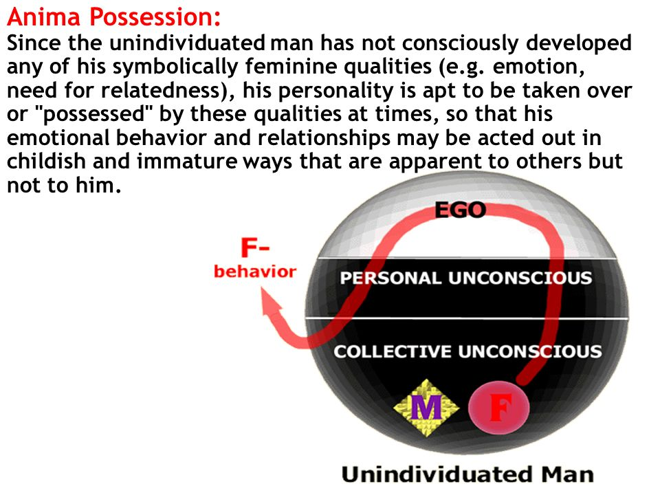 Anima Possession: Since the unindividuated man has not consciously developed any of his symbolically feminine qualities (e.g.