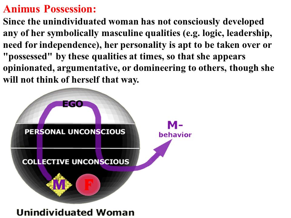 Animus Possession: Since the unindividuated woman has not consciously developed any of her symbolically masculine qualities (e.g.