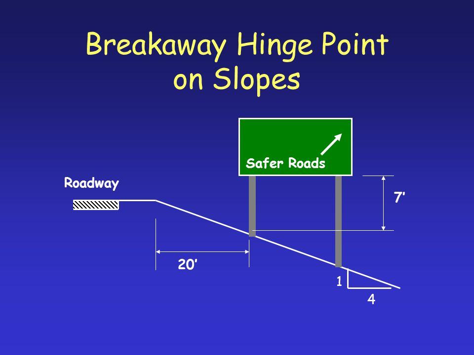 Breakaway Hinge Point on Slopes