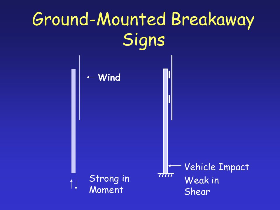 Ground-Mounted Breakaway Signs