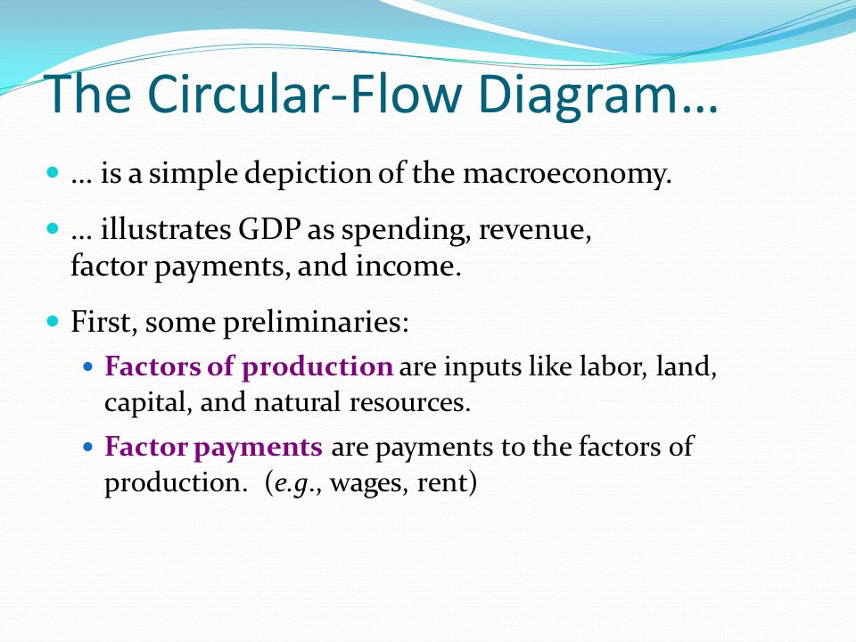 The Circular-Flow Diagram…