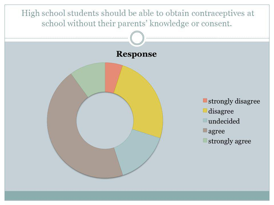 High school students should be able to obtain contraceptives at school without their parents' knowledge or consent.