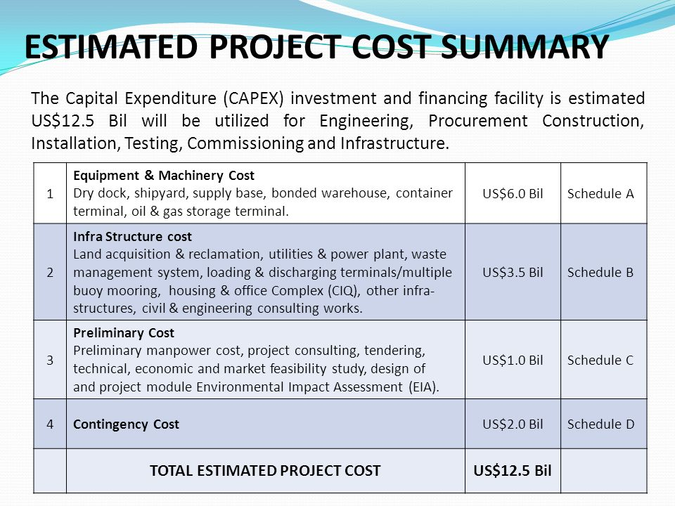 project report on capital structure of Construction project management requires the skills and expertise of a traditional project manager but  work breakdown structure  and issues a project report.