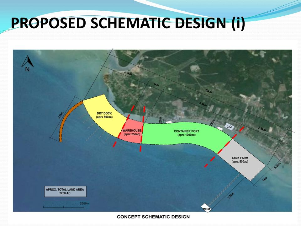 PROPOSED SCHEMATIC DESIGN (i)