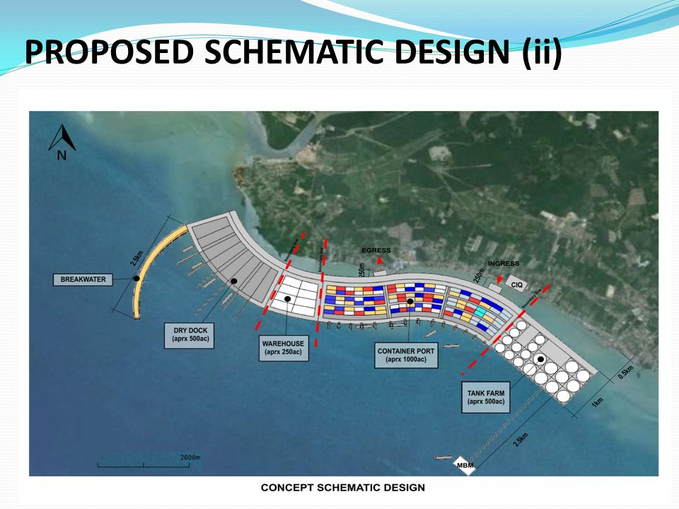 PROPOSED SCHEMATIC DESIGN (ii)