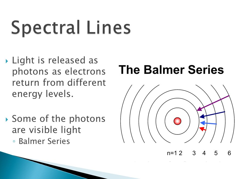 Spectral Lines Light is released as photons as electrons return from different energy levels. Some of the photons are visible light.