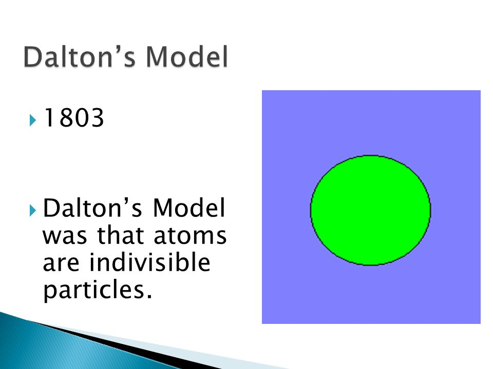Dalton's Model 1803 Dalton's Model was that atoms are indivisible particles.