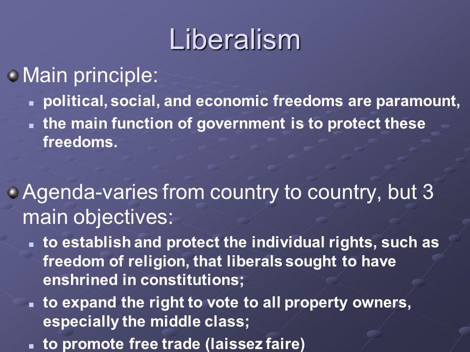 Liberalism Main principle:
