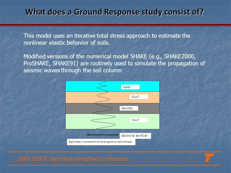 What does a Ground Response study consist of