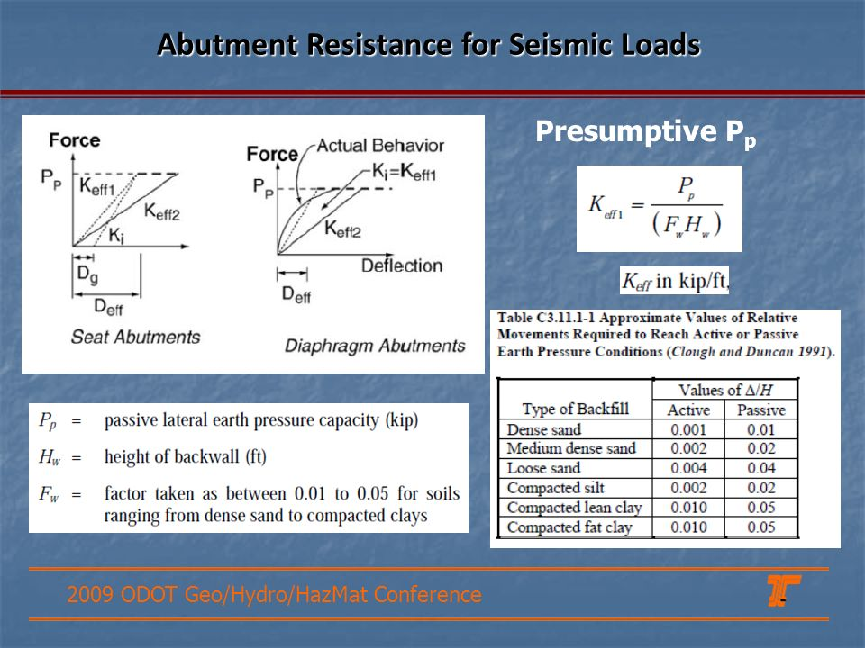Abutment Resistance for Seismic Loads