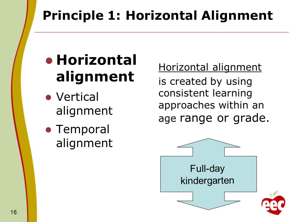 Principle 1: Horizontal Alignment