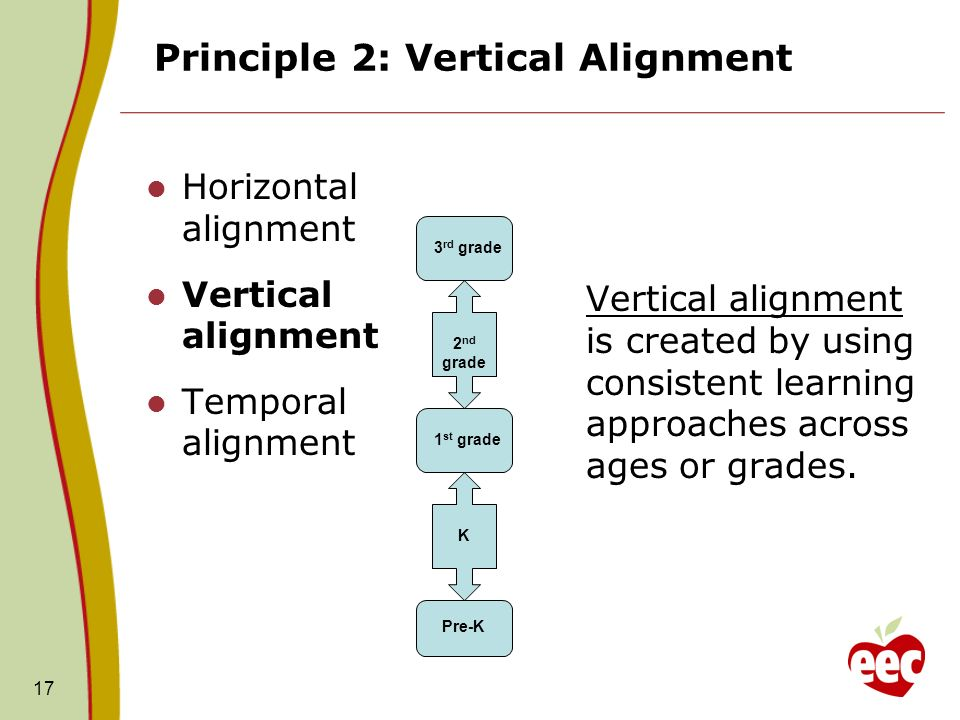Principle 2: Vertical Alignment
