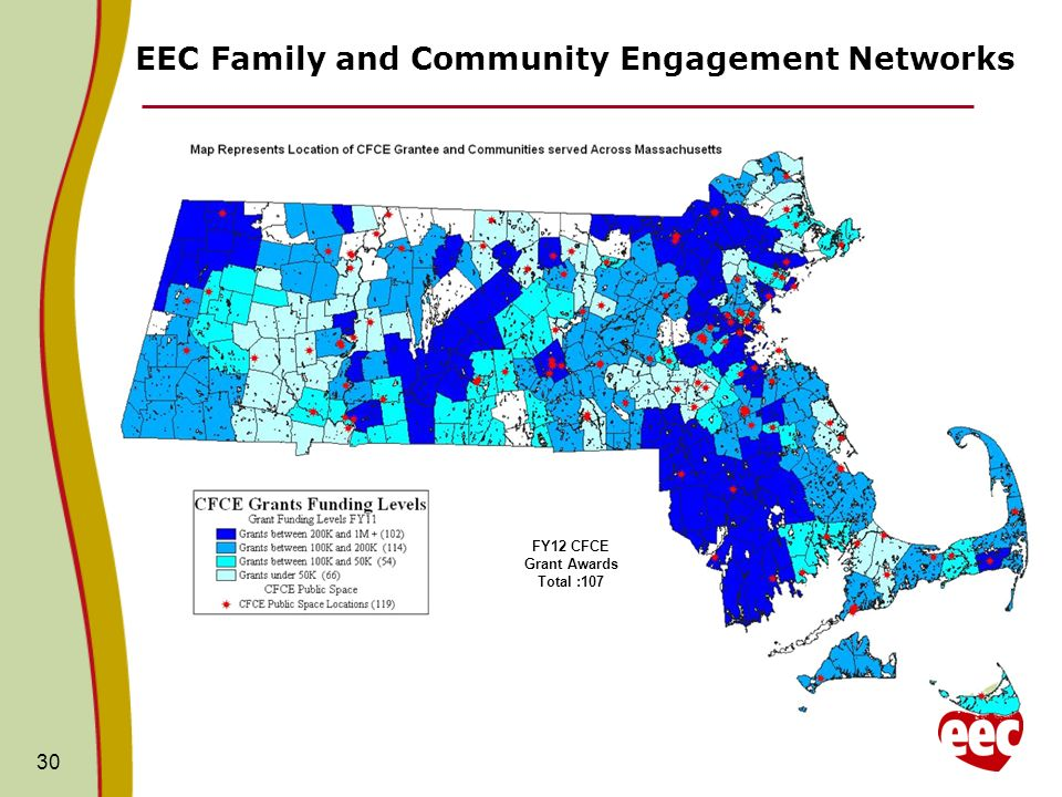 EEC Family and Community Engagement Networks