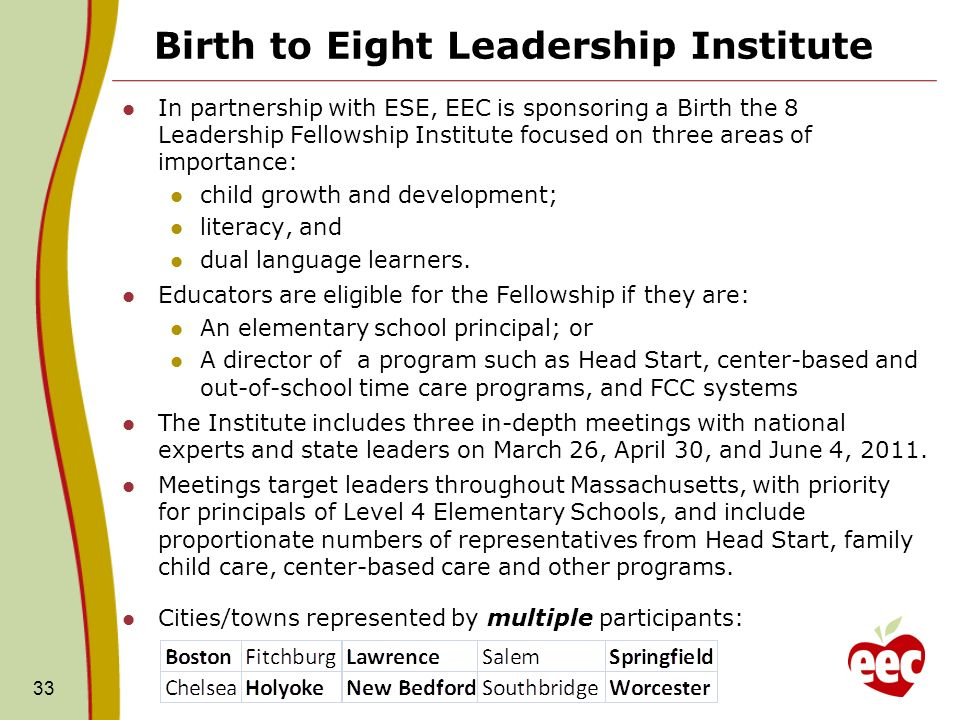 Birth to Eight Leadership Institute
