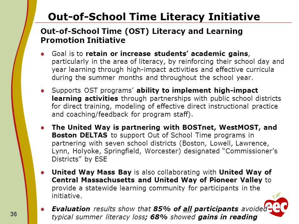 Out-of-School Time Literacy Initiative