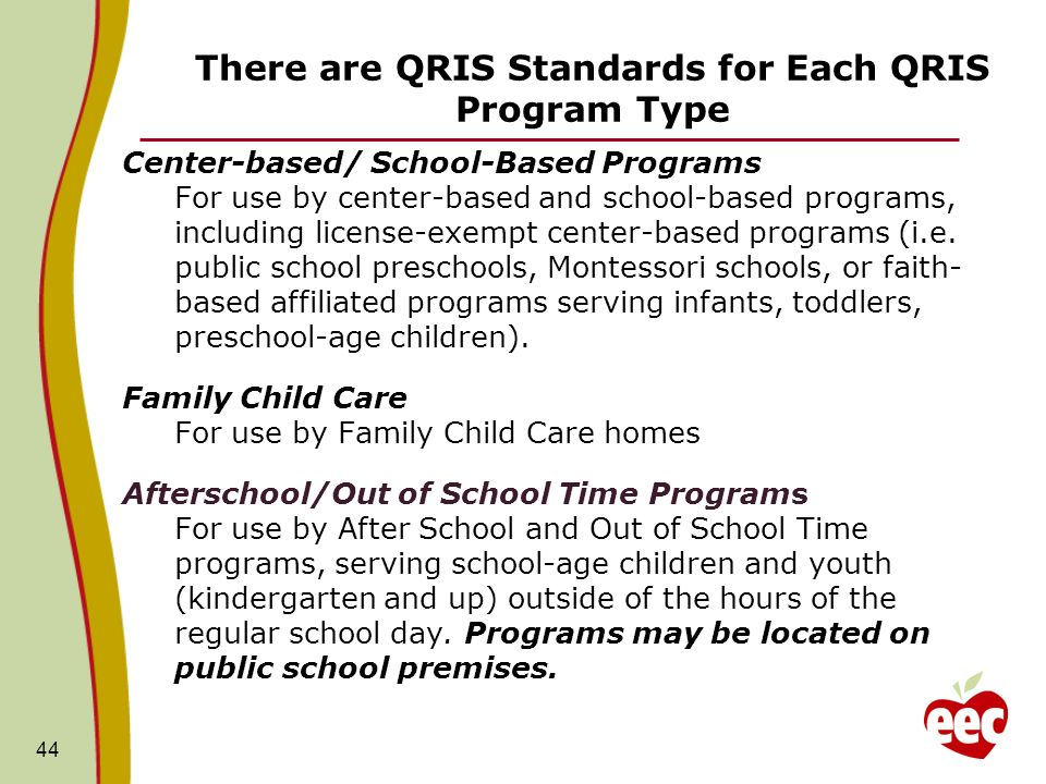 There are QRIS Standards for Each QRIS Program Type