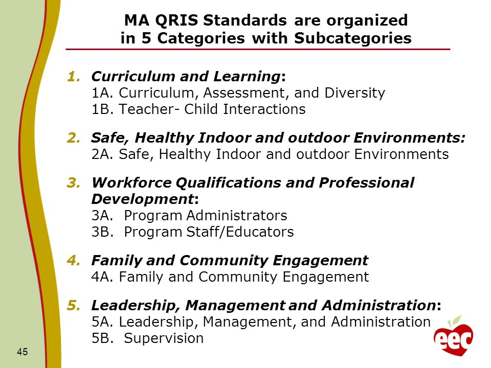 MA QRIS Standards are organized in 5 Categories with Subcategories