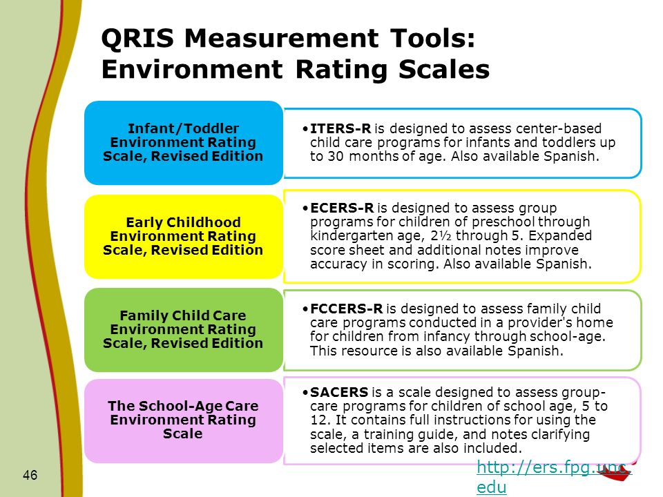 QRIS Measurement Tools: Environment Rating Scales