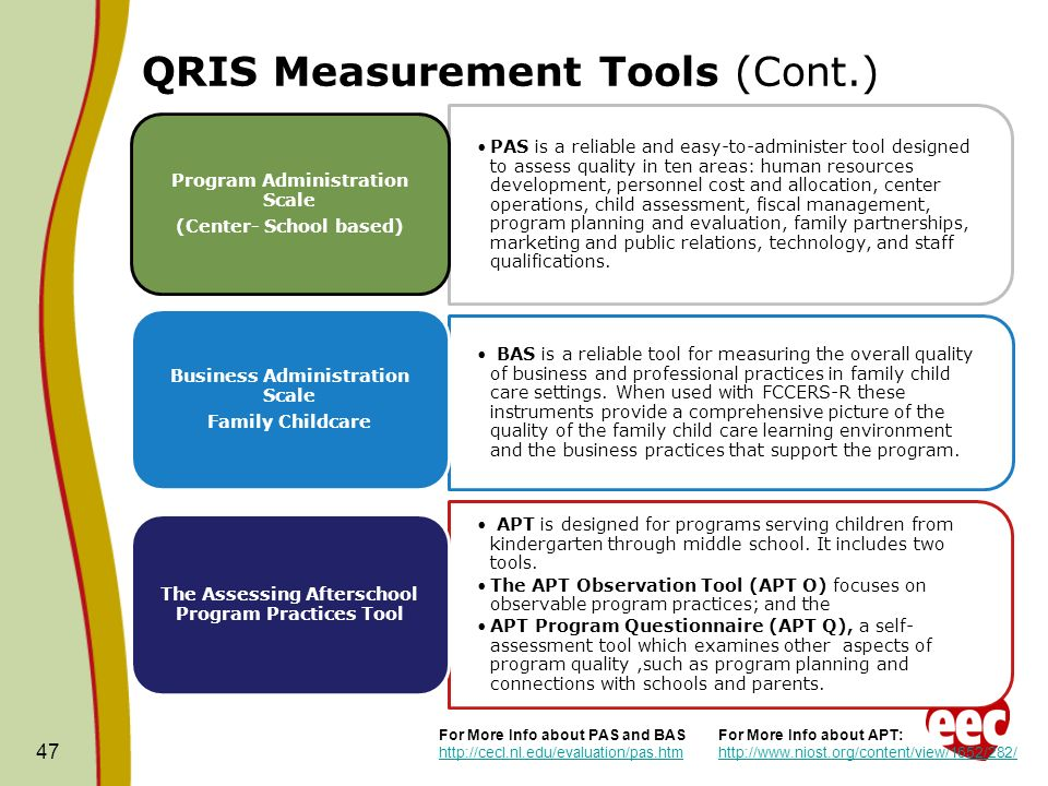 QRIS Measurement Tools (Cont.)