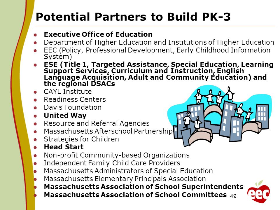 Potential Partners to Build PK-3