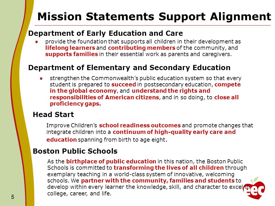 Mission Statements Support Alignment