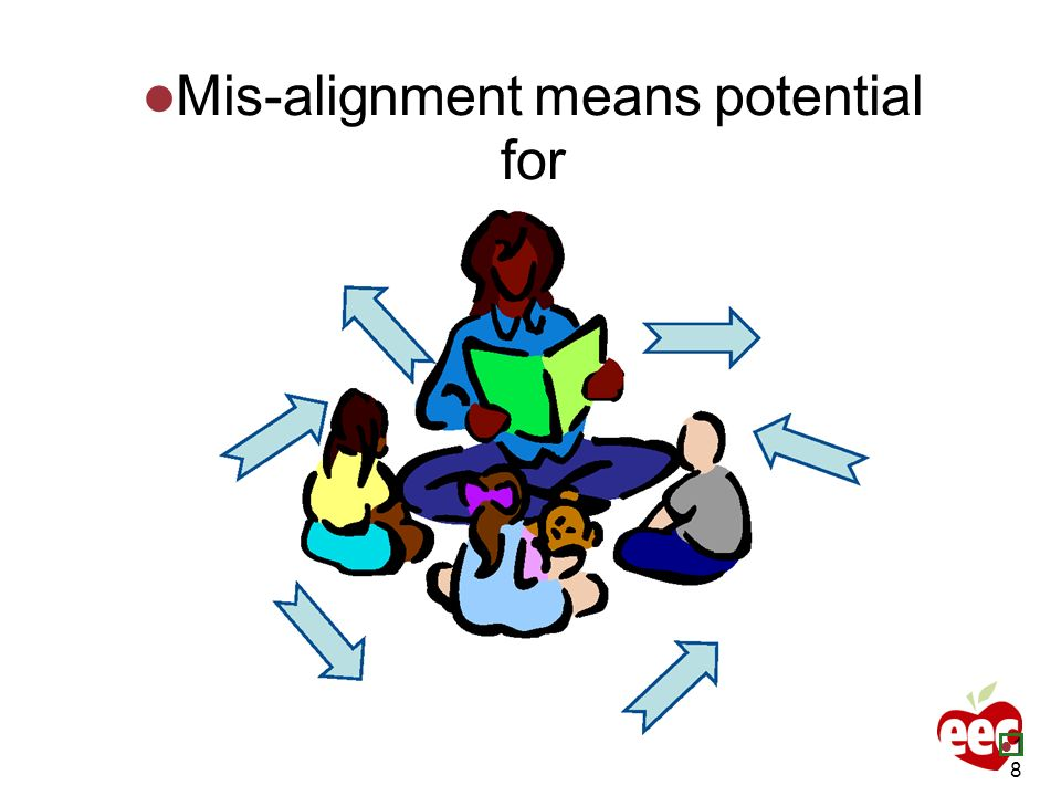 Mis-alignment means potential for