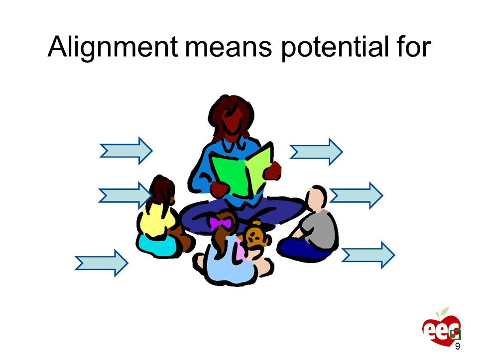 Alignment means potential for