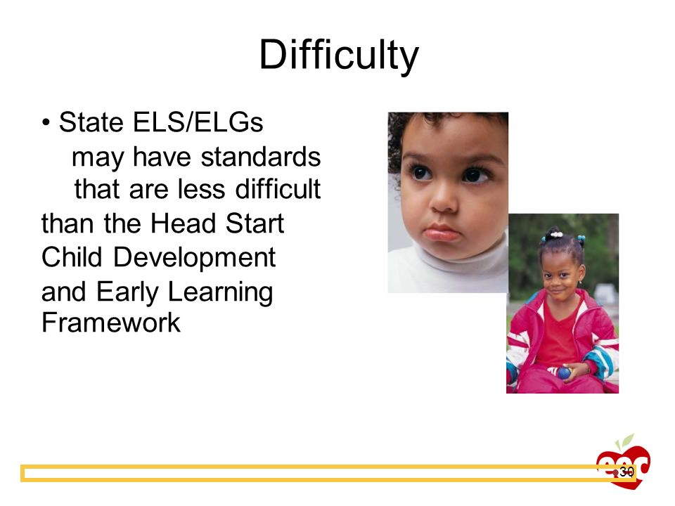 Difficulty • State ELS/ELGs may have standards that are less difficult