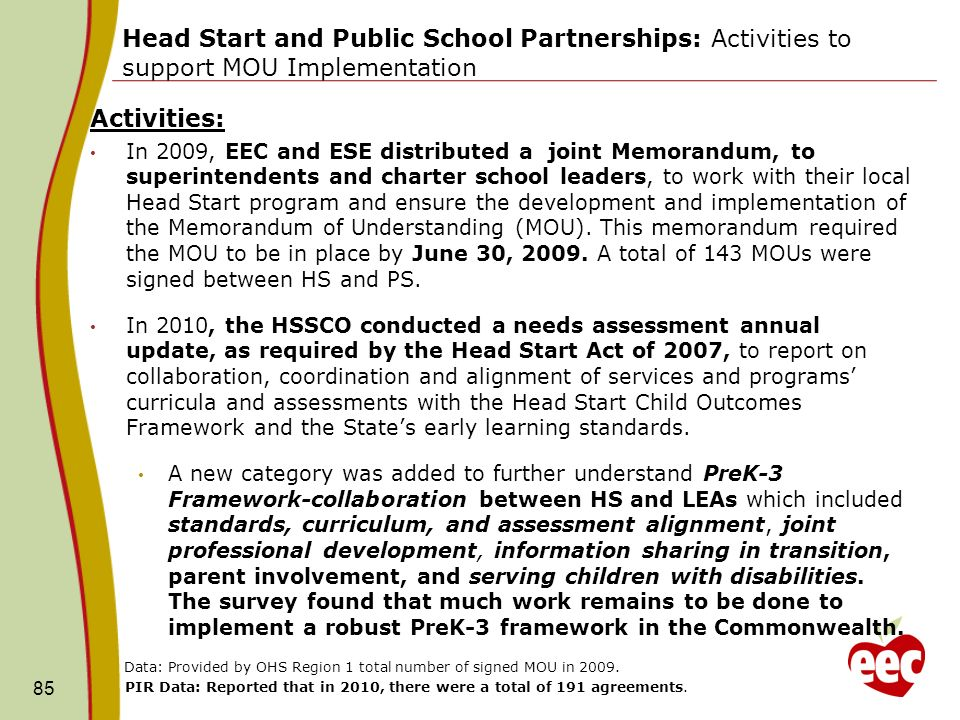 Head Start and Public School Partnerships: Activities to support MOU Implementation