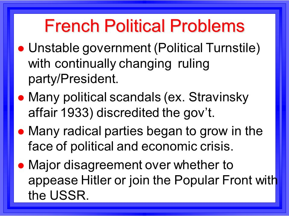French Political Problems