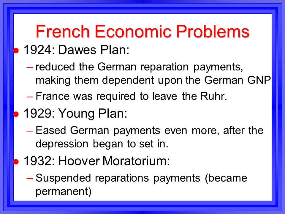 French Economic Problems