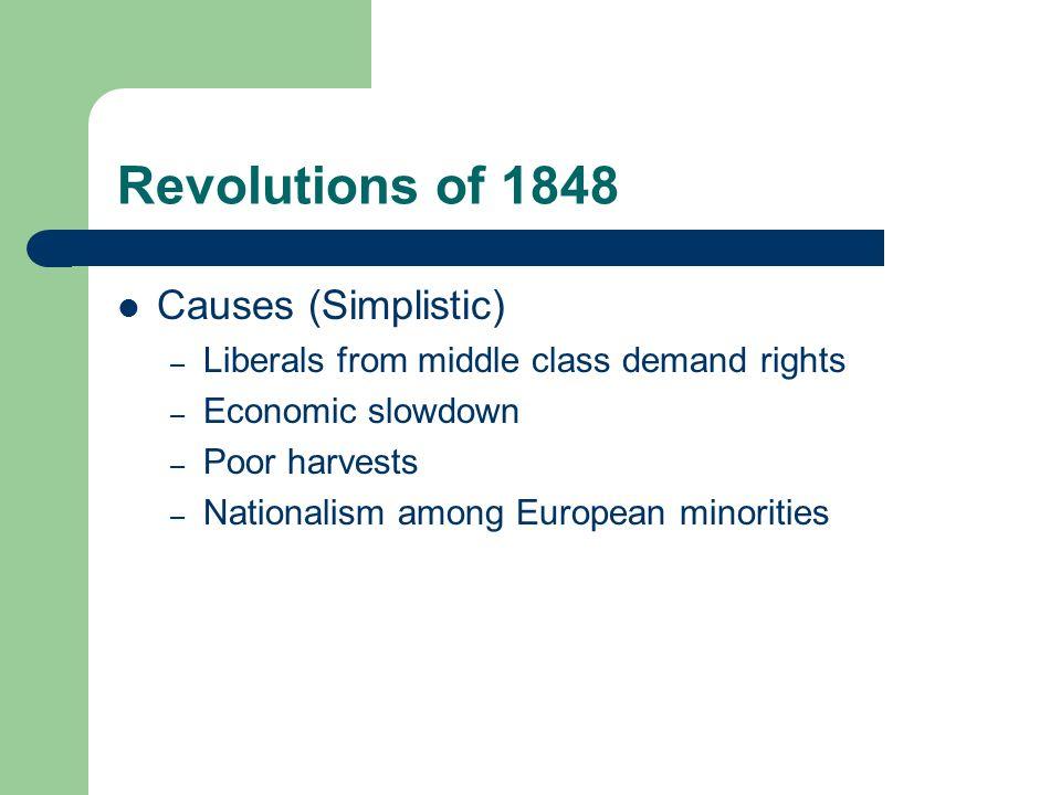 Revolutions of 1848 Causes (Simplistic)