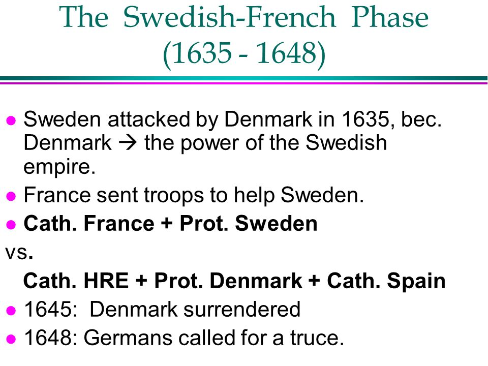 The Swedish-French Phase (1635 - 1648)
