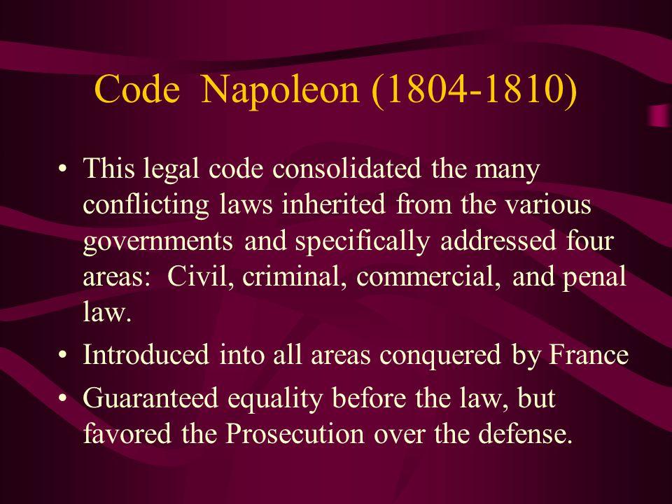 Code Napoleon (1804-1810)