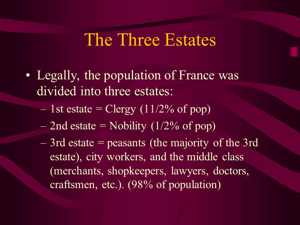 The Three Estates Legally, the population of France was divided into three estates: 1st estate = Clergy (11/2% of pop)