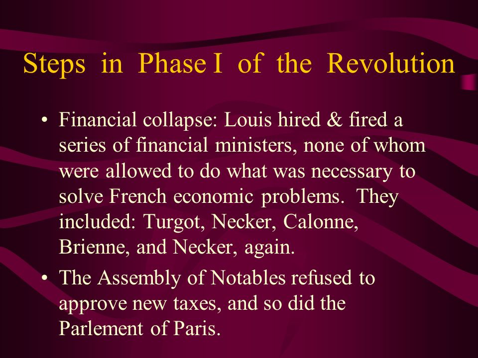 Steps in Phase I of the Revolution