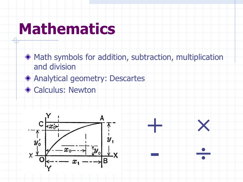 Mathematics Math symbols for addition, subtraction, multiplication and division. Analytical geometry: Descartes.