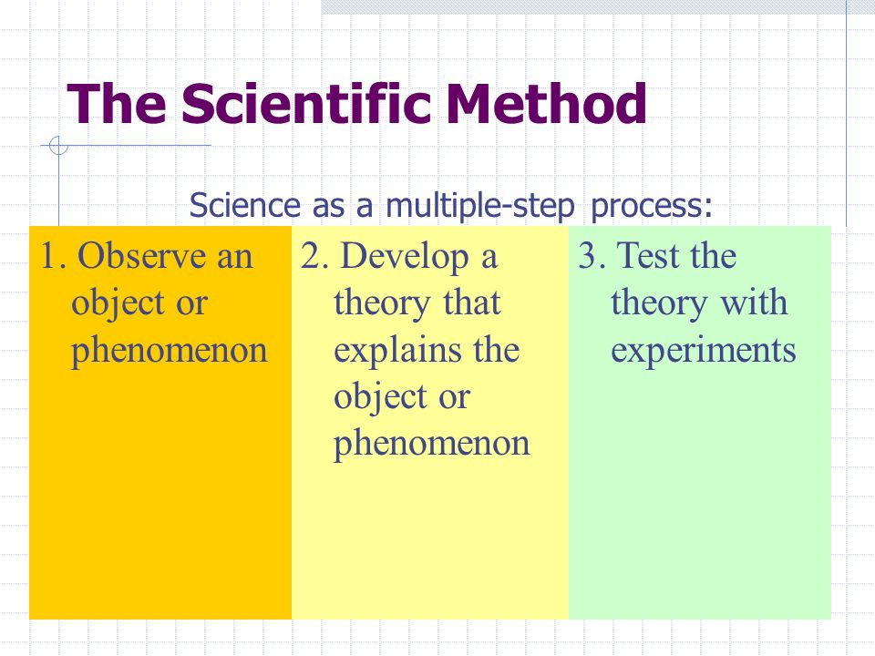 Science as a multiple-step process: