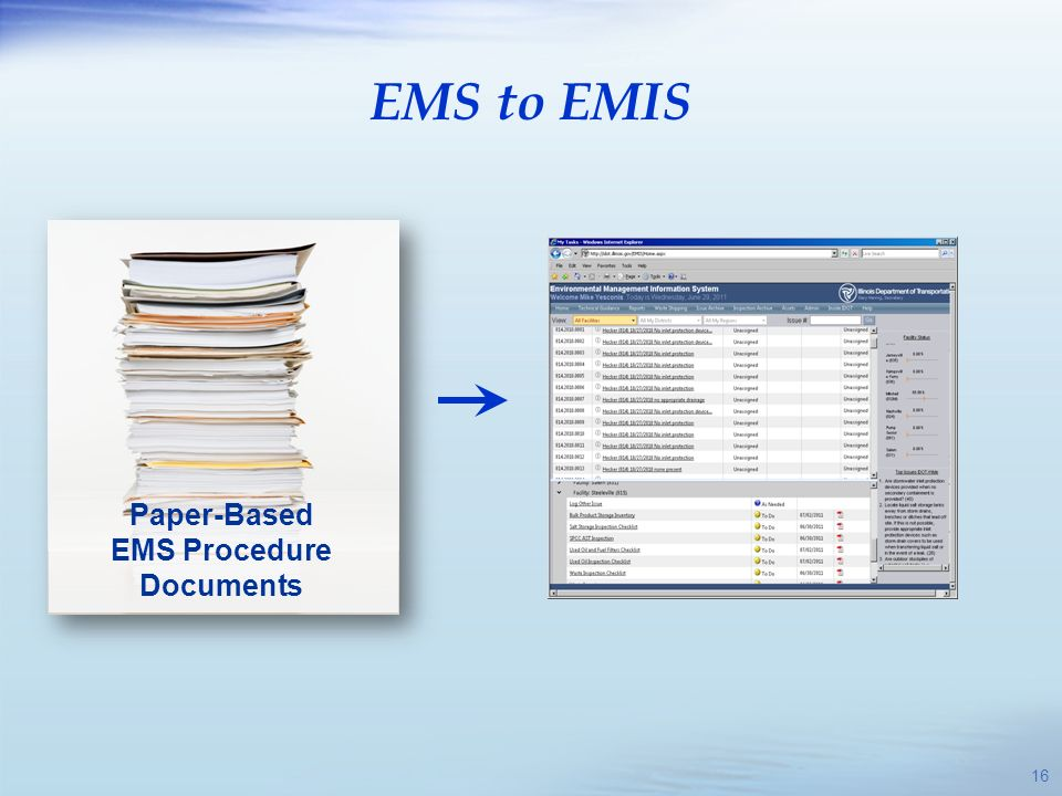 Paper-Based EMS Procedure Documents